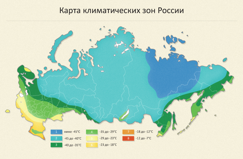 Карта климатических зон России